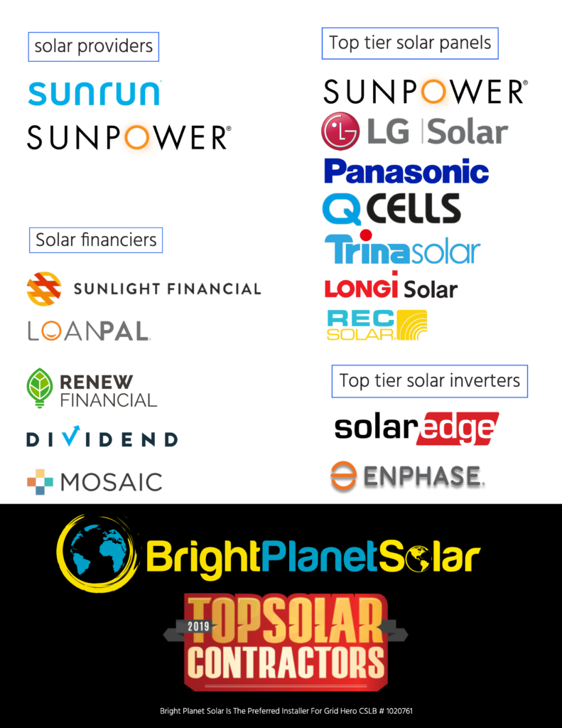 Bright Planet Solar Is Preferred